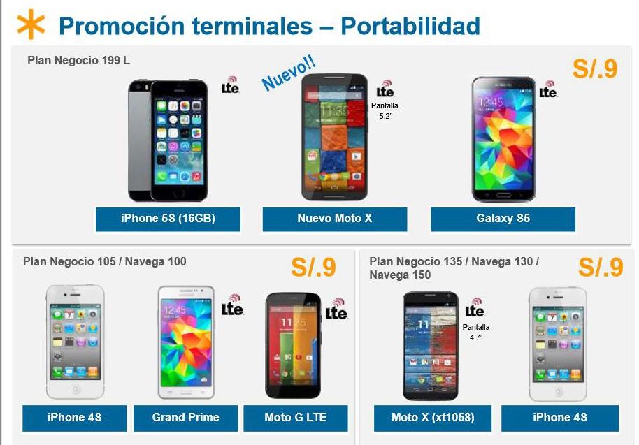 Iphone X Ocasion